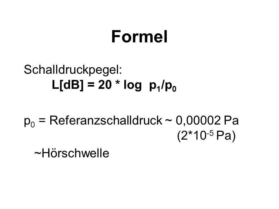 Formel Schalldruckpegel: L[dB] = 20 * log p1/p0
